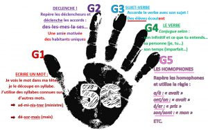 carte-mentale-5g